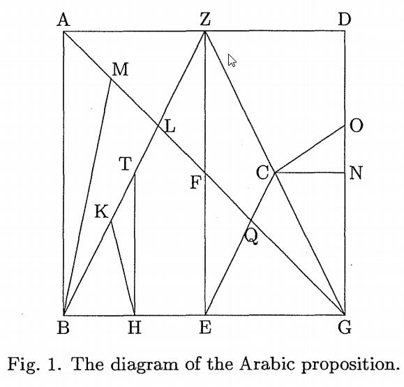 Stomachion Caja de Arquímedes